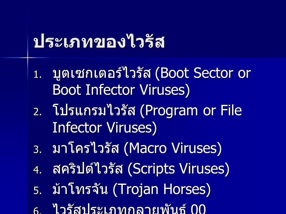ประเภทของไวรัส 1. บูตเซกเตอร์ไวรัส (Boot Sector or Boot Infector Viruses) 2. โปรแกรมไวรัส (Program or File Infector Viruses) 3. มาโครไวรัส (Macro Viru