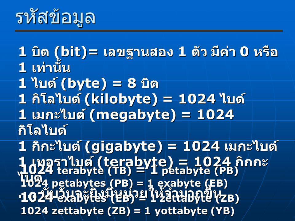 รหัสข้อมูล 1 บิต (bit)= เลขฐานสอง 1 ตัว มีค่า 0 หรือ 1 เท่านั้น 1 ไบต์ (byte) = 8 บิต 1 กิโลไบต์ (kilobyte) = 1024 ไบต์ 1 เมกะไบต์ (megabyte) = 1024 กิโลไบต์ 1 กิกะไบต์ (gigabyte) = 1024 เมกะไบต์ 1 เทอราไบต์ (terabyte) = 1024 กิกกะ ไบต์ ….