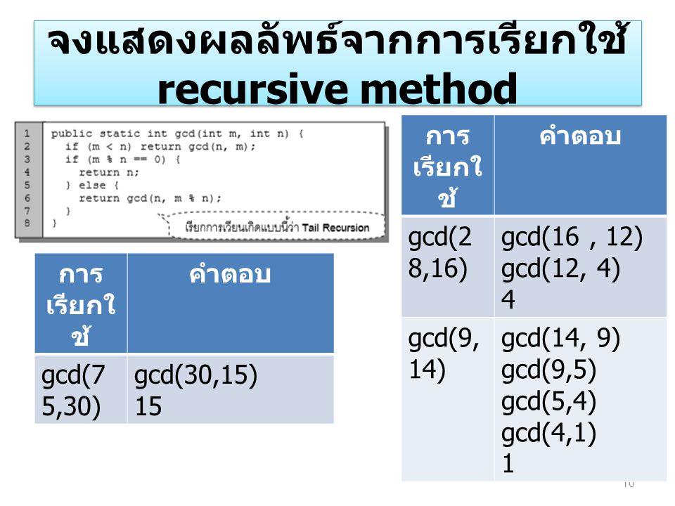 จงแสดงผลลัพธ์จากการเรียกใช้ recursive method 10 การ เรียกใ ช้ คำตอบ gcd(2 8,16) gcd(16, 12) gcd(12, 4) 4 gcd(9, 14) gcd(14, 9) gcd(9,5) gcd(5,4) gcd(4