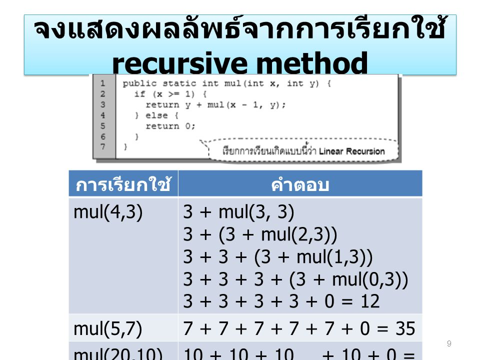 จงแสดงผลลัพธ์จากการเรียกใช้ recursive method 9 การเรียกใช้คำตอบ mul(4,3)3 + mul(3, 3) 3 + (3 + mul(2,3)) 3 + 3 + (3 + mul(1,3)) 3 + 3 + 3 + (3 + mul(0