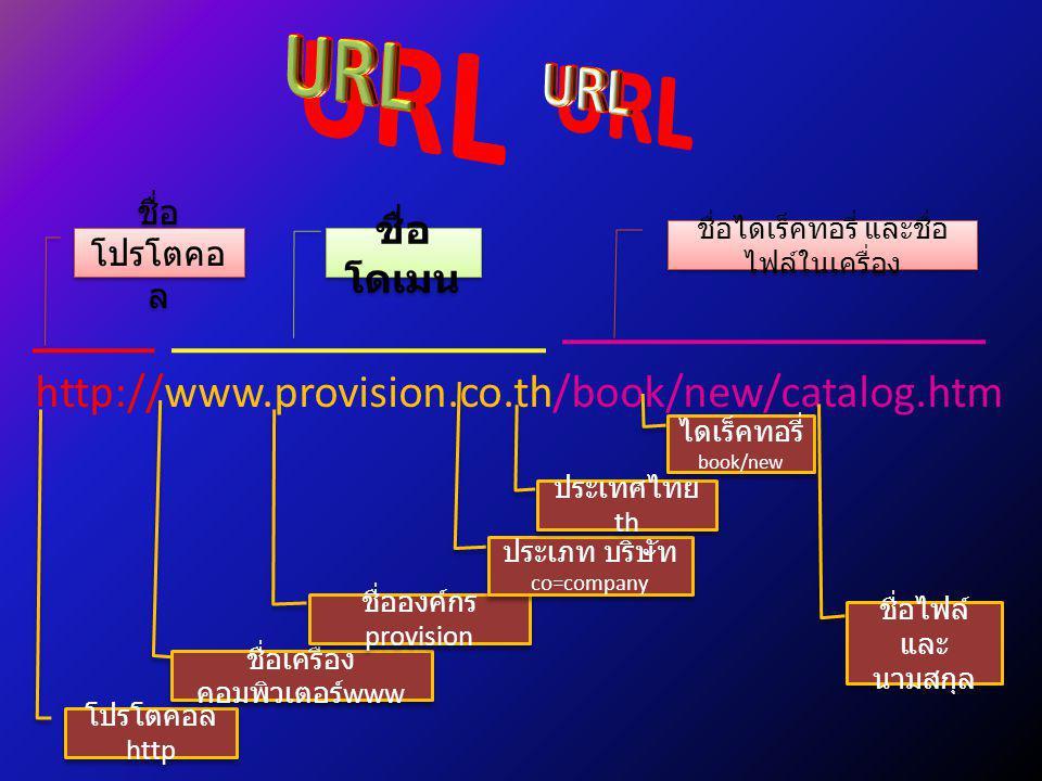 http://www.provision.co.th/book/new/catalog.htm ชื่อ โปรโตคอ ล ชื่อ โดเมน ชื่อไดเร็คทอรี่ และชื่อ ไฟล์ในเครื่อง โปรโตคอล http ชื่อเครื่อง คอมพิวเตอร์