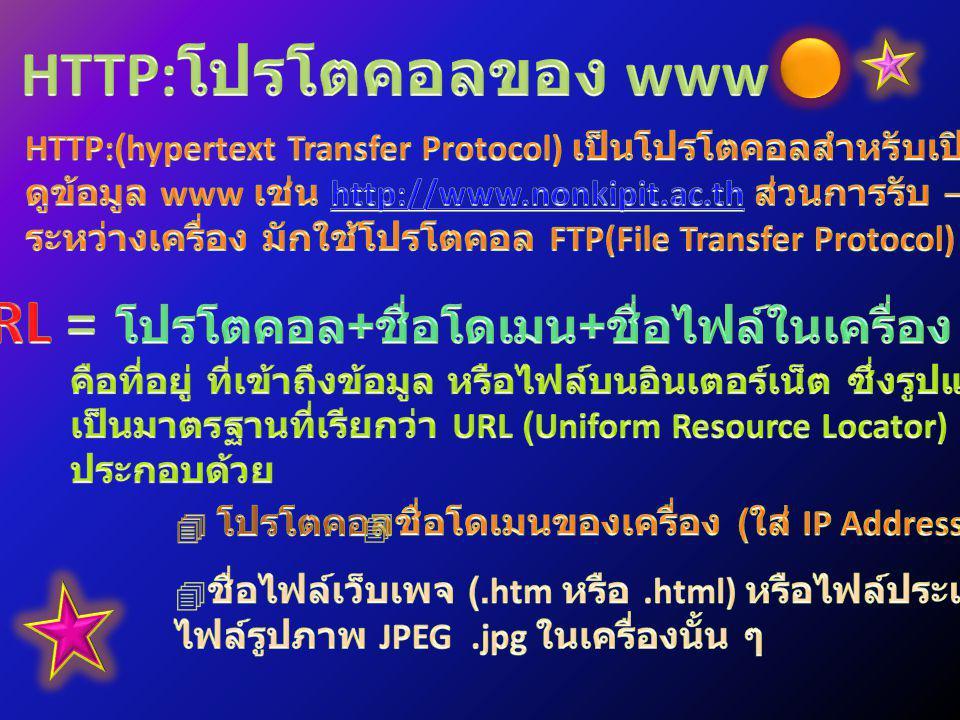 http://www.provision.co.th/book/new/catalog.htm ชื่อ โปรโตคอ ล ชื่อ โดเมน ชื่อไดเร็คทอรี่ และชื่อ ไฟล์ในเครื่อง โปรโตคอล http ชื่อเครื่อง คอมพิวเตอร์ www ชื่อองค์กร provision ประเภท บริษัท co=company ประเทศไทย th ไดเร็คทอรี่ book/new ชื่อไฟล์ และ นามสกุล