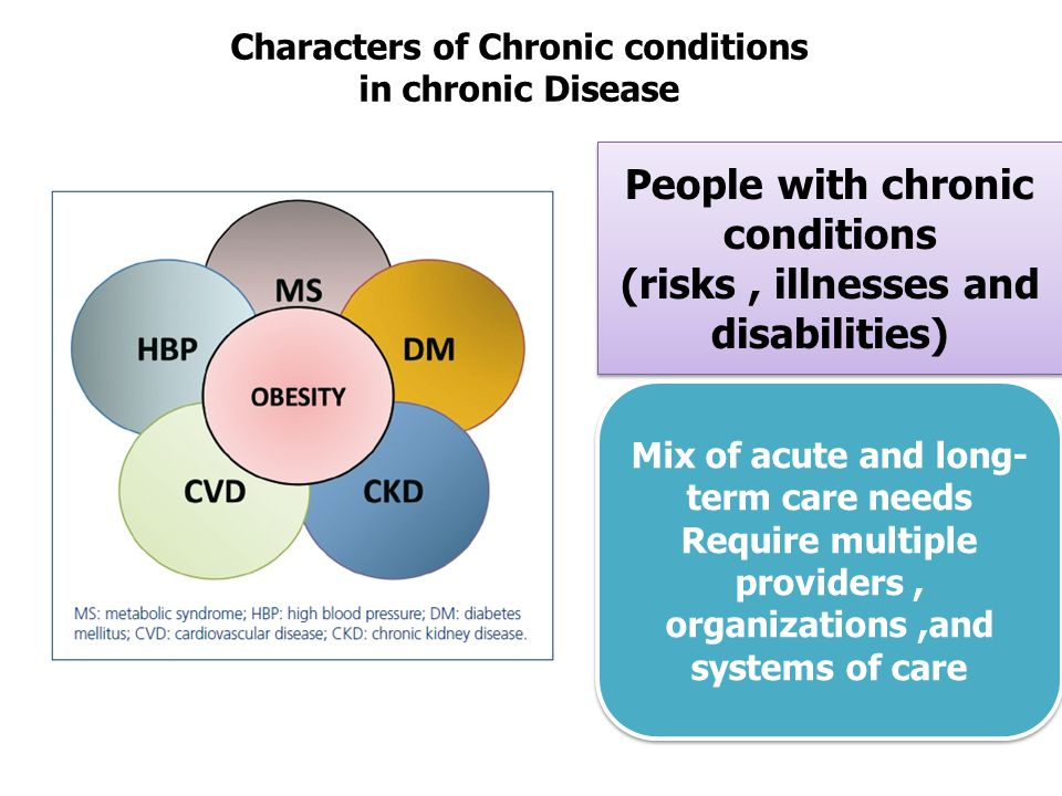 Characters of Chronic conditions in chronic Disease People with chronic conditions (risks, illnesses and disabilities) People with chronic conditions
