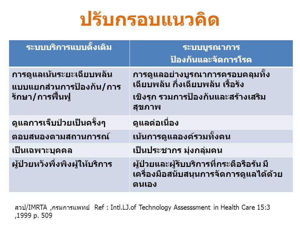 ปรับกรอบแนวคิด ระบบบริการแบบดั้งเดิมระบบบูรณาการ ป้องกันและจัดการโรค การดูแลเน้นระยะเฉียบพลัน แบบแยกส่วนการป้องกัน/การ รักษา/การฟื้นฟู การดูแลอย่างบูร