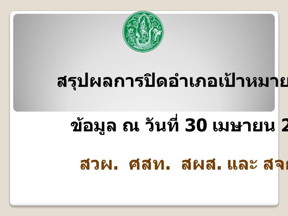 ปิดอำเภอเป้าหมาย ปี 2556 จำนวน 69 จังหวัด ณ 31 มี.