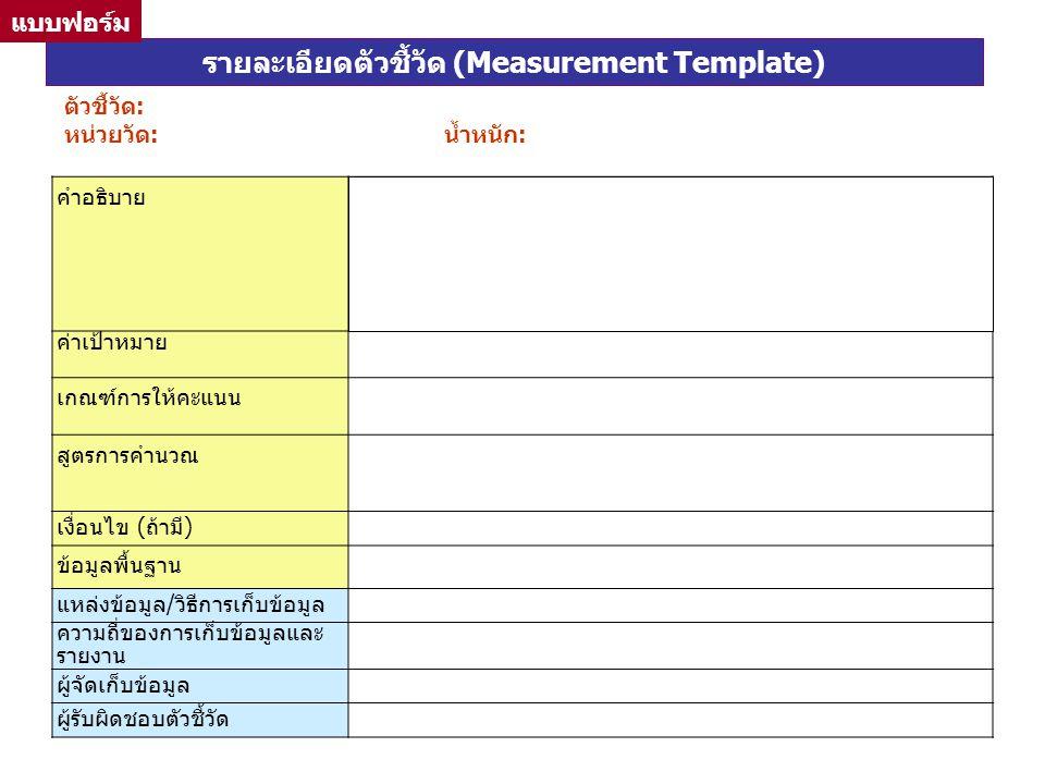 ตัวชี้วัด: หน่วยวัด: น้ำหนัก: คำอธิบาย ค่าเป้าหมาย เกณฑ์การให้คะแนน สูตรการคำนวณ เงื่อนไข (ถ้ามี) ข้อมูลพื้นฐาน แหล่งข้อมูล/วิธีการเก็บข้อมูล ความถี่ข