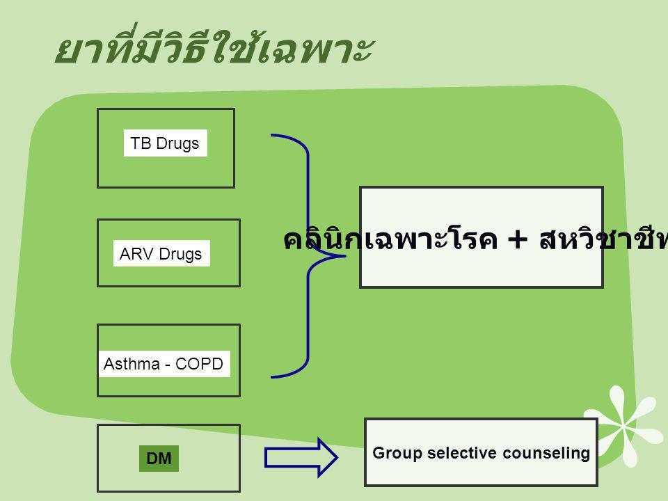 ยาที่มีวิธีใช้เฉพาะ TB Drugs ARV Drugs Asthma - COPD คลินิกเฉพาะโรค + สหวิชาชีพ DM Group selective counseling