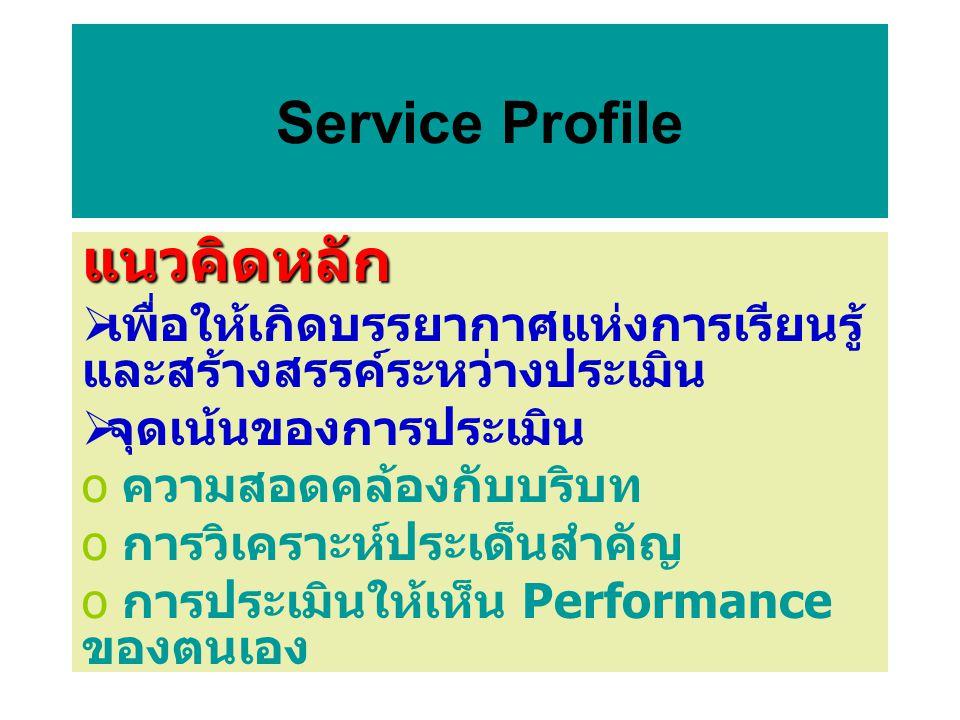 Service Profile กรอบที่ใช้กำกับการพัฒนา คุณภาพ ของแต่ละหน่วยในองค์กร Plan Do Study Act ประเด็นคุณภาพที่สำคัญ กระบวนการ หลัก พันธกิจ / เจตจำนง ( หน้าที่ & เป้าหมาย ) ความต้องการ ของผู้รับผลงาน ข้อกำห นด ทาง วิชาชีพ จุดเน้น ขององค์กร วัตถุประสง ค์ ตัวชี้วัด ประเด็น สำคัญ ความเสี่ยง สำคัญ ความ ต้องการ ความ คาดหวัง โรค / หัตถการ สำคัญ ออกแบบระบบ ทบท วน ประเ มิน เรียน รู้ ปรับปรุง ( เฉพาะบริการดูแลผู้ป่วย ) บริบ ท หลักคิดสำคัญ (Core Values & Concepts) ทำงานประจำให้ดี มีอะไรให้คุยกัน ขยันทบทวน เป้าหมายชัด วัดผลได้ ให้คุณค่า อย่ายึดติด หลักคิดสำคัญ (Core Values & Concepts) ทำงานประจำให้ดี มีอะไรให้คุยกัน ขยันทบทวน เป้าหมายชัด วัดผลได้ ให้คุณค่า อย่ายึดติด ประเด็นย่อยในแต่ละ กระบวนการ / โรค 3