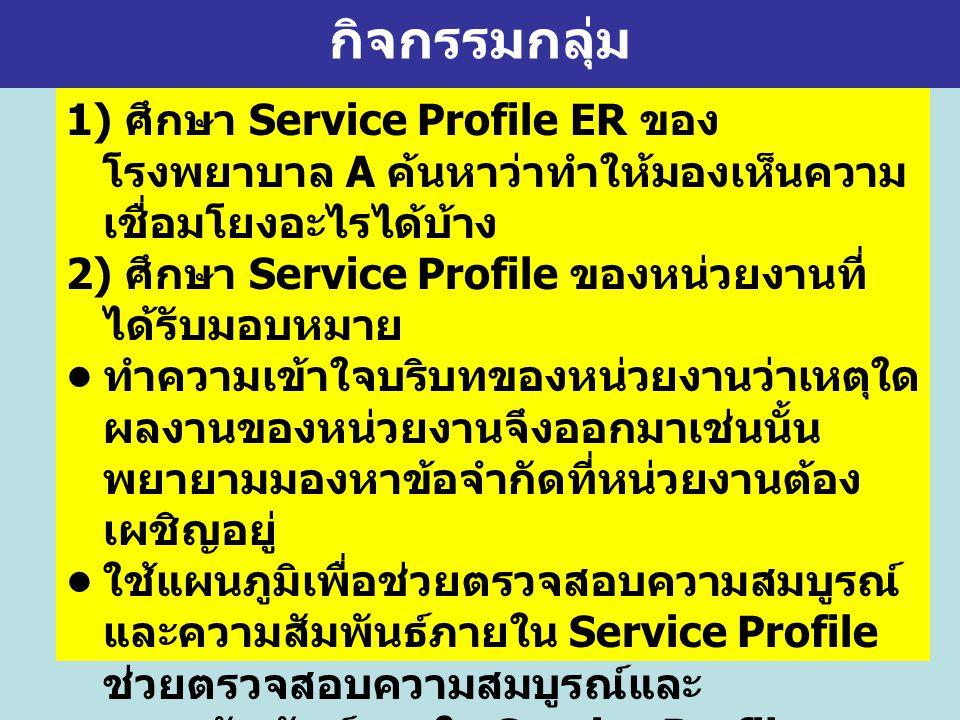 1) ศึกษา Service Profile ER ของ โรงพยาบาล A ค้นหาว่าทำให้มองเห็นความ เชื่อมโยงอะไรได้บ้าง 2) ศึกษา Service Profile ของหน่วยงานที่ ได้รับมอบหมาย ทำความ