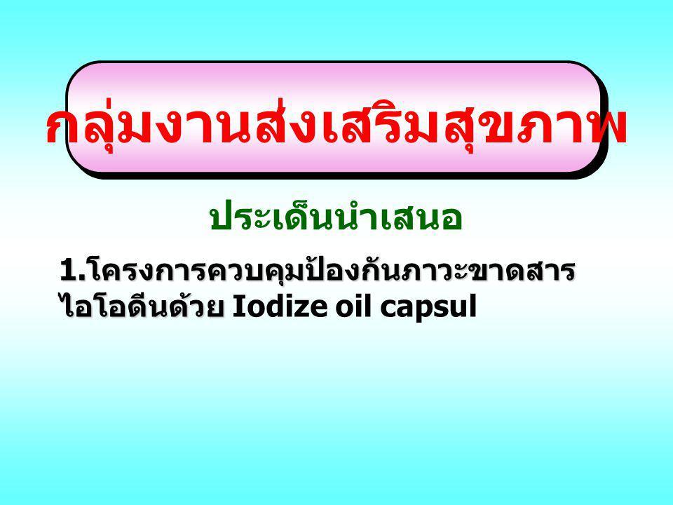 1.1 รายการจัดสรรยา Iodize oil capsul ณ 1 ก.พ.2557 1.