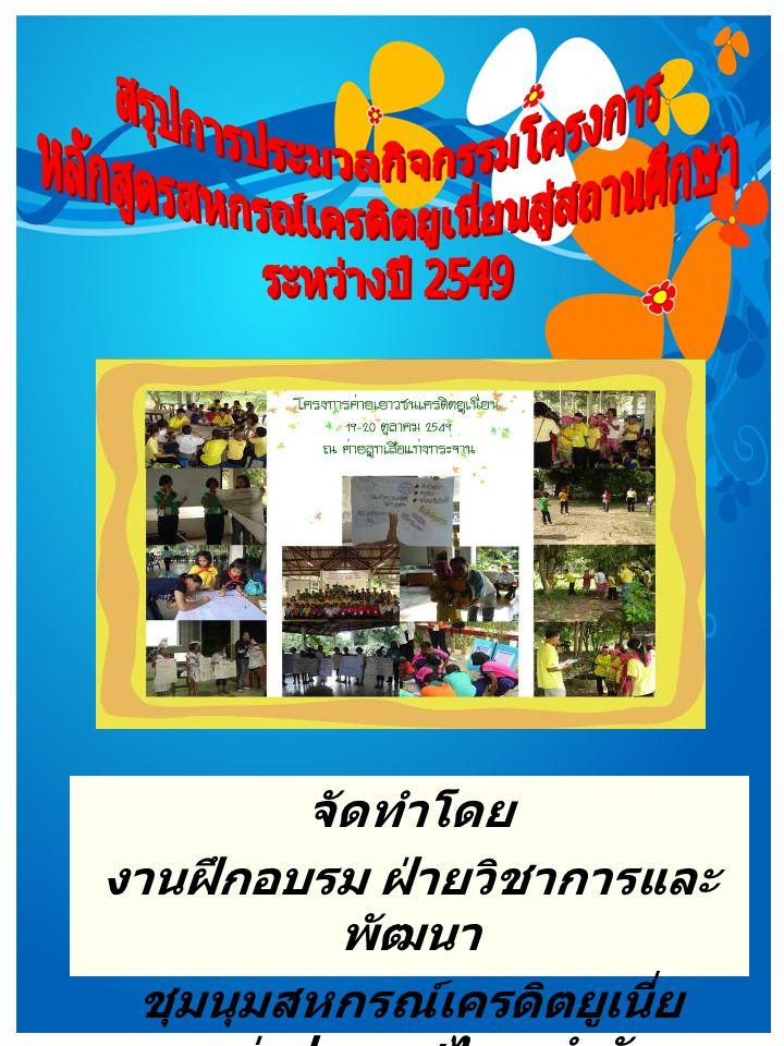 จัดทำโดย งานฝึกอบรม ฝ่ายวิชาการและ พัฒนา ชุมนุมสหกรณ์เครดิตยูเนี่ย นแห่งประเทศไทย จำกัด
