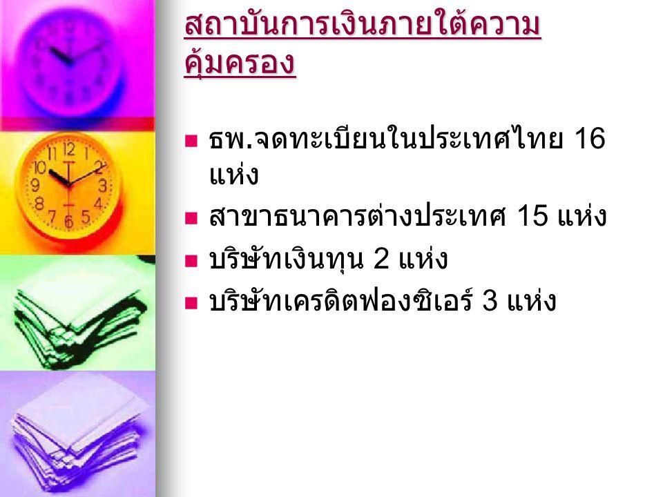 ธพ. จดทะเบียนในประเทศไทย 16 แห่ง สาขาธนาคารต่างประเทศ 15 แห่ง บริษัทเงินทุน 2 แห่ง บริษัทเครดิตฟองซิเอร์ 3 แห่ง สถาบันการเงินภายใต้ความ คุ้มครอง