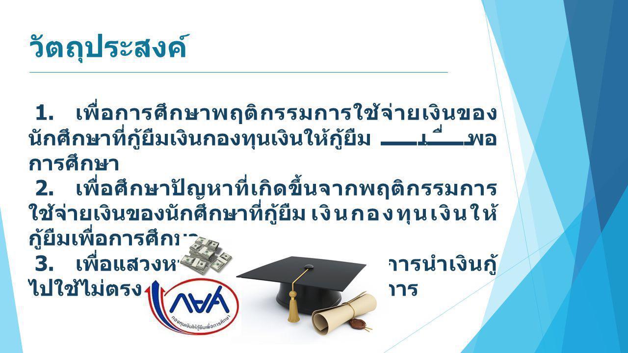 จำนวนร้อยละของนักศึกษาที่กู้เงินกองทุนกู้ยืมเพื่อการศึกษา จำแนกตาม ระดับชั้น รายละเอียดจำนวนร้อยละ ปวช.1 2216.54 ปวช.2 2418.05 ปวช.3 3425.56 ปวส.1 4030.08 ปวส.2 139.77 รวม 133100