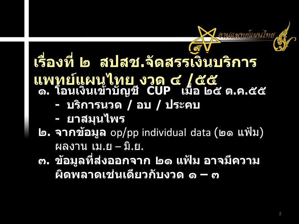เรื่องที่ ๒ สปสช. จัดสรรเงินบริการ แพทย์แผนไทย งวด ๔ / ๕๕ 3 ๑.โอนเงินเข้าบัญชี CUP เมื่อ ๒๕ ต. ค. ๕๕ - บริการนวด / อบ / ประคบ - ยาสมุนไพร ๒.จากข้อมูล