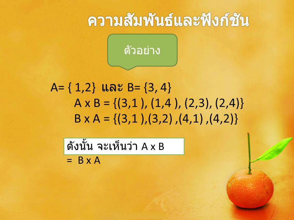 ตัวอย่าง A= { 1,2} และ B= {3, 4} A x B = {(3,1 ), (1,4 ), (2,3), (2,4)} B x A = {(3,1 ),(3,2),(4,1),(4,2)} ดังนั้น จะเห็นว่า A x B = B x A