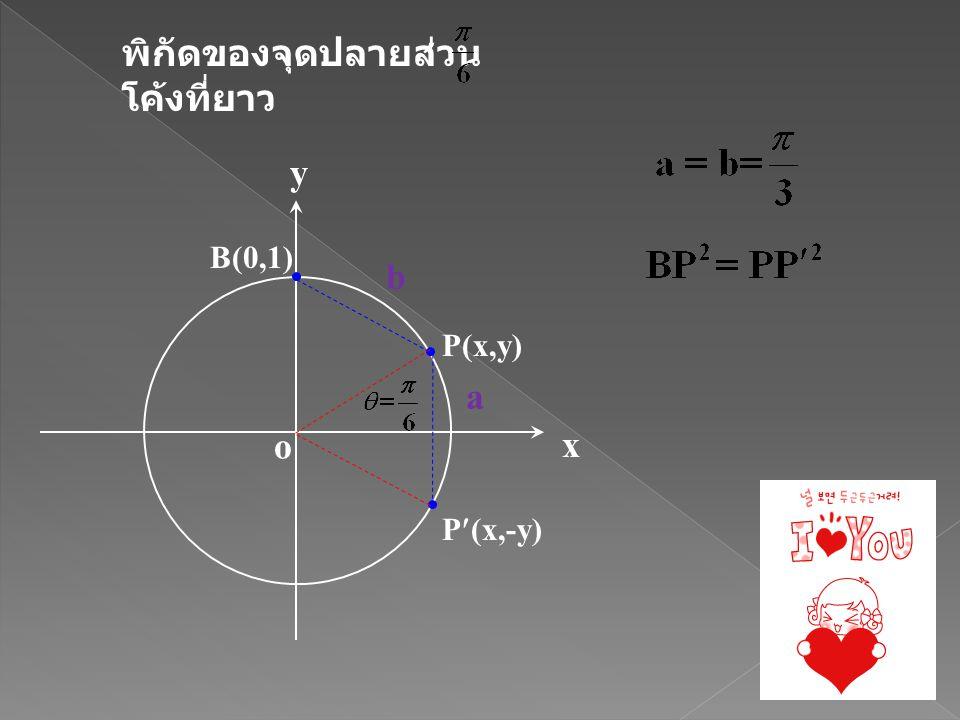 พิกัดของจุดปลายส่วน โค้งที่ยาว x y o P(x,y) b a B(0,1) P(x,-y)