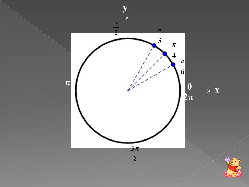 ค่าของฟังก์ชันไซน์และฟังก์ชัน โคไซน์ของจำนวนจริงใดๆ x y o