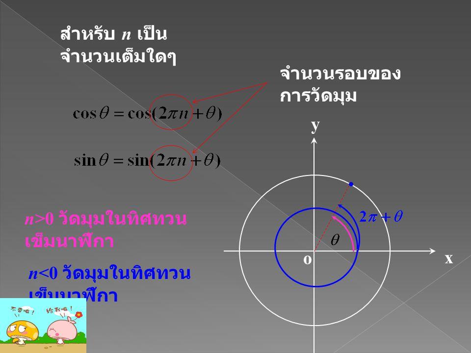 สำหรับ n เป็น จำนวนเต็มใดๆ จำนวนรอบของ การวัดมุม y x o n>0 วัดมุมในทิศทวน เข็มนาฬิกา n<0 วัดมุมในทิศทวน เข็มนาฬิกา