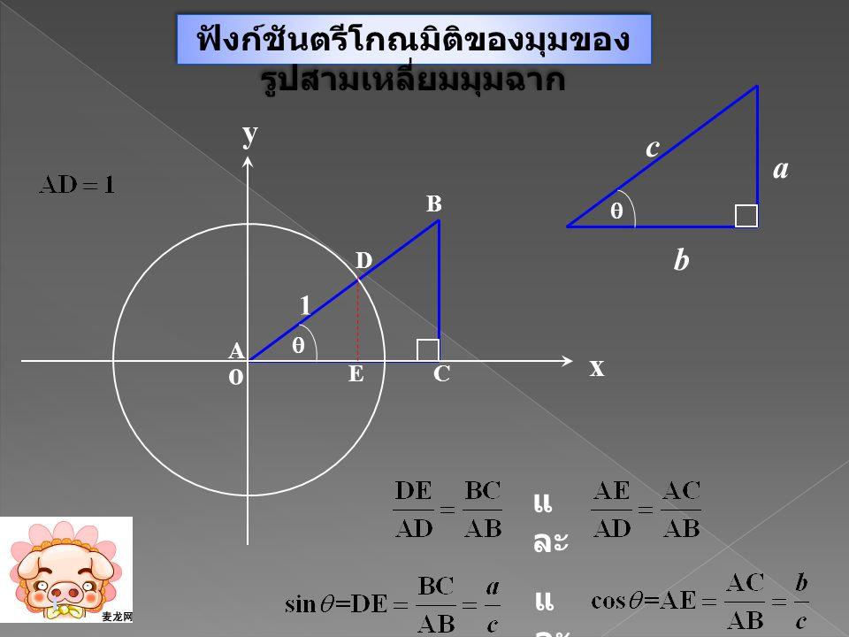 b= ด้านประชิดมุม  a= ด้านตรงข้าม มุม  c= ด้านตรงข้าม มุมฉาก  ด้านประชิด มุม  ด้านตรง ข้ามมุมฉาก ด้านตรง ข้ามมุม  ด้านตรง ข้ามมุมฉาก ด้านตรง ข้ามมุม  ด้านประชิด มุม  ด้านตรง ข้ามมุมฉาก ด้าน ประชิดมุม  ด้านตรง ข้ามมุมฉาก ด้านตรง ข้ามมุม  ด้านประชิด มุม  ด้านตรง ข้ามมุม 