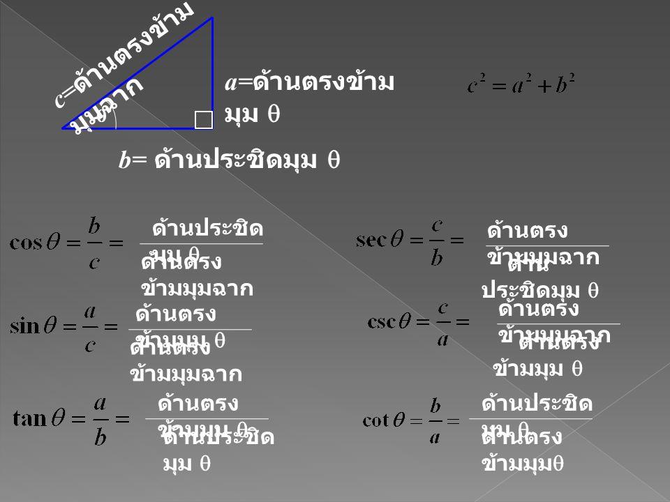 b= ด้านประชิดมุม  a= ด้านตรงข้าม มุม  c= ด้านตรงข้าม มุมฉาก  ด้านประชิด มุม  ด้านตรง ข้ามมุมฉาก ด้านตรง ข้ามมุม  ด้านตรง ข้ามมุมฉาก ด้านตรง ข้ามม