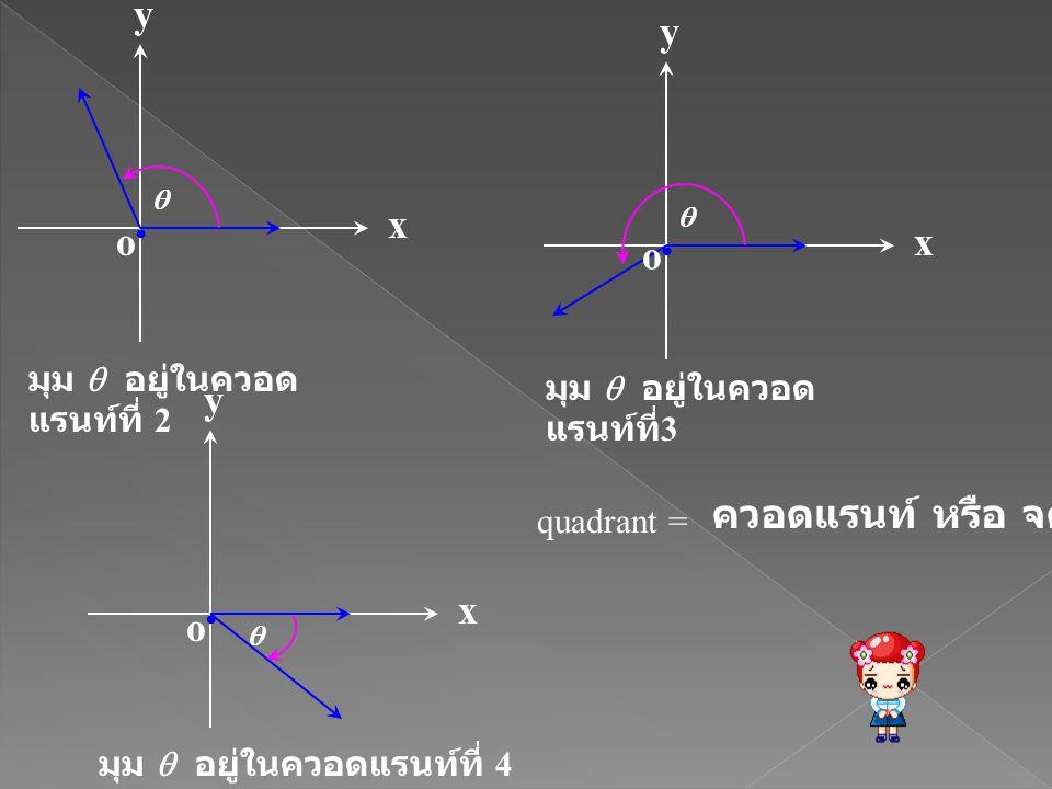 ถ้า มุม  และ  มีด้านเริ่มต้นและด้านสิ้นสุดเหมือนกันแล้ว จะ เรียกมุมทั้งสองว่า มุมร่วมแขนคู่ (coterminal angles) ถ้า มุม  และ  มีผลบวกเท่ากับ 90  แล้ว จะเรียกมุมทั้งสอง ว่า มุมประกอบมุมฉาก (complementary angles) ถ้า มุม  และ  มีผลบวกเท่ากับ 180  แล้ว จะเรียกมุมทั้งสอง ว่า มุมประกอบสองมุมฉาก (supplementary angles)