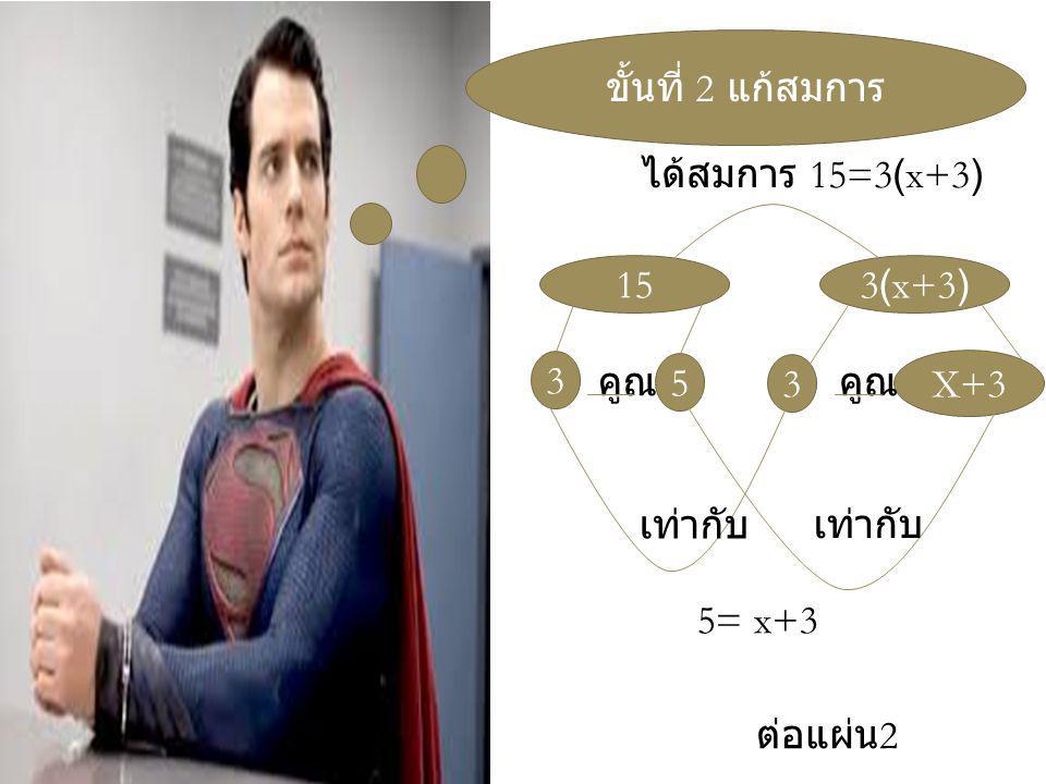 ขั้นที่ 2 แก้สมการ ได้สมการ 15=3(x+3) 5 3 15 3(x+3) X+3 3 คูณ เท่ากับ 5= x+3 ต่อแผ่น 2