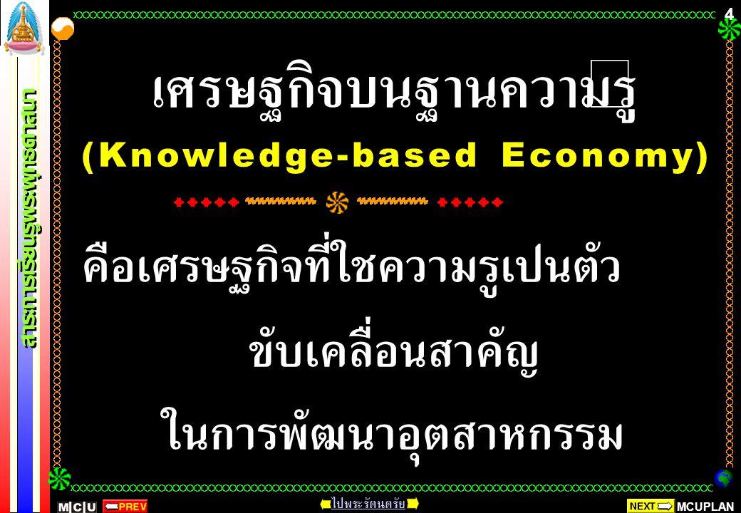 MCUPLAN สาระการเรียนรู้พระพุทธศาสนา ไปพระรัตนตรัย 3 วิสัยทัศน์กระทรวงศึกษาธิการ ให้คนไทยได้รับการพัฒนาและส่งเสริมให้ เป็นมนุษย์ที่สมบูรณ์ เป็นคนดี คนเก่ง รัก การเรียนรู้ พึ่งตนเองได้ มีส่วนร่วมในการ พัฒนาสังคมอย่างยั่งยืนเพื่อความมั่นคงของ มนุษย์ และพร้อมก้าวทันโลก