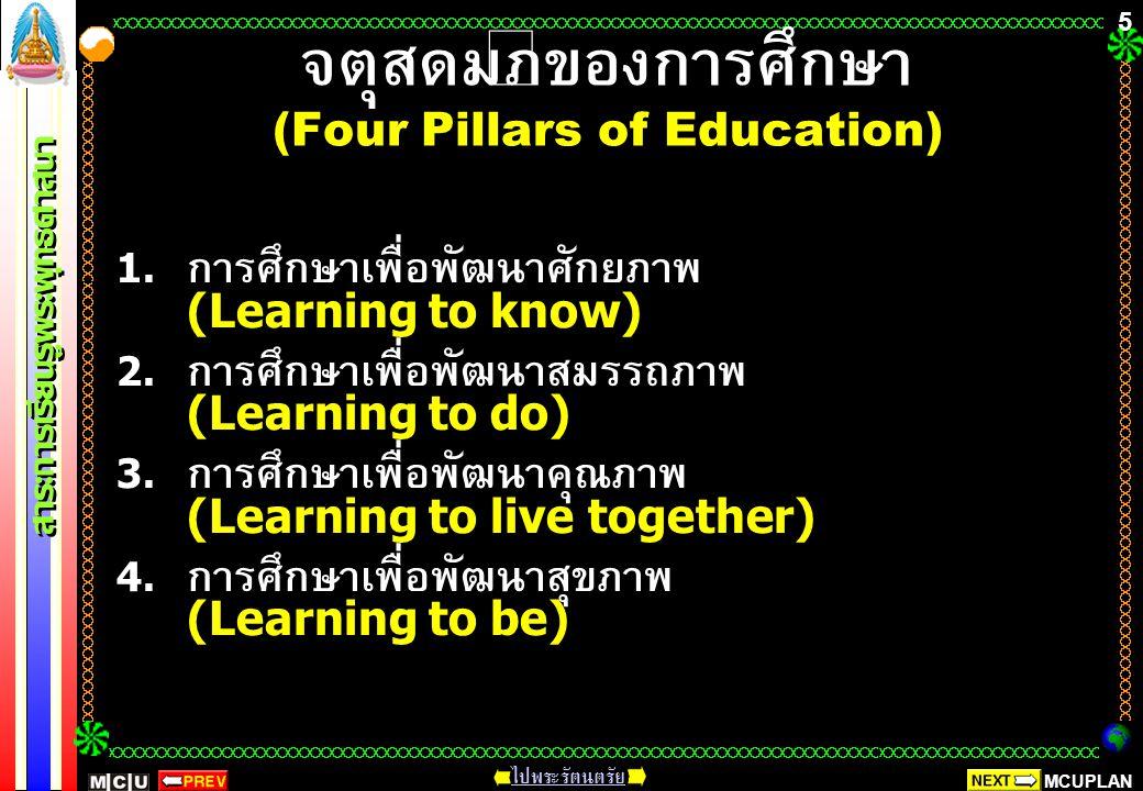 MCUPLAN สาระการเรียนรู้พระพุทธศาสนา ไปพระรัตนตรัย 5 จตุสดมภ์ของการศึกษา (Four Pillars of Education) 1.