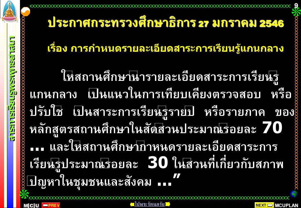 MCUPLAN สาระการเรียนรู้พระพุทธศาสนา ไปพระรัตนตรัย 8 มาตรา ๒๗ ให้คณะกรรมการการศึกษาขั้นพื้นฐาน กำหนด หลักสูตรแกนกลาง การศึกษาขั้นพื้นฐานเพื่อ ความเป็นไทย ความเป็นพลเมืองที่ดีของชาติ การ ดำรงชีวิต และการประกอบอาชีพ ตลอดจนเพื่อ การศึกษาต่อ ให้สถานศึกษาขั้นพื้นฐานมีหน้าที่จัดทำสาระของ หลักสูตรตามวัตถุประสงค์ในวรรคที่หนึ่ง ในส่วนที่ เกี่ยวกับ สภาพปัญหาในชุมชนและสังคม ภูมิปัญญา ท้องถิ่น คุณลักษณะอันพึงประสงค์เพื่อเป็นสมาชิกที่ดีของ ครอบครัว ชุมชน สังคม และประเทศชาติ