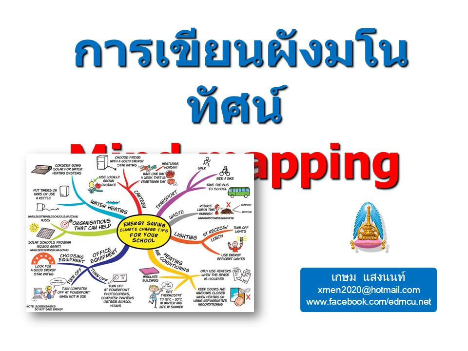 การเขียนผังมโน ทัศน์ Mind mapping การเขียนผังมโน ทัศน์ Mind mapping เกษม แสงนนท์ xmen2020@hotmail.com www.facebook.com/edmcu.net
