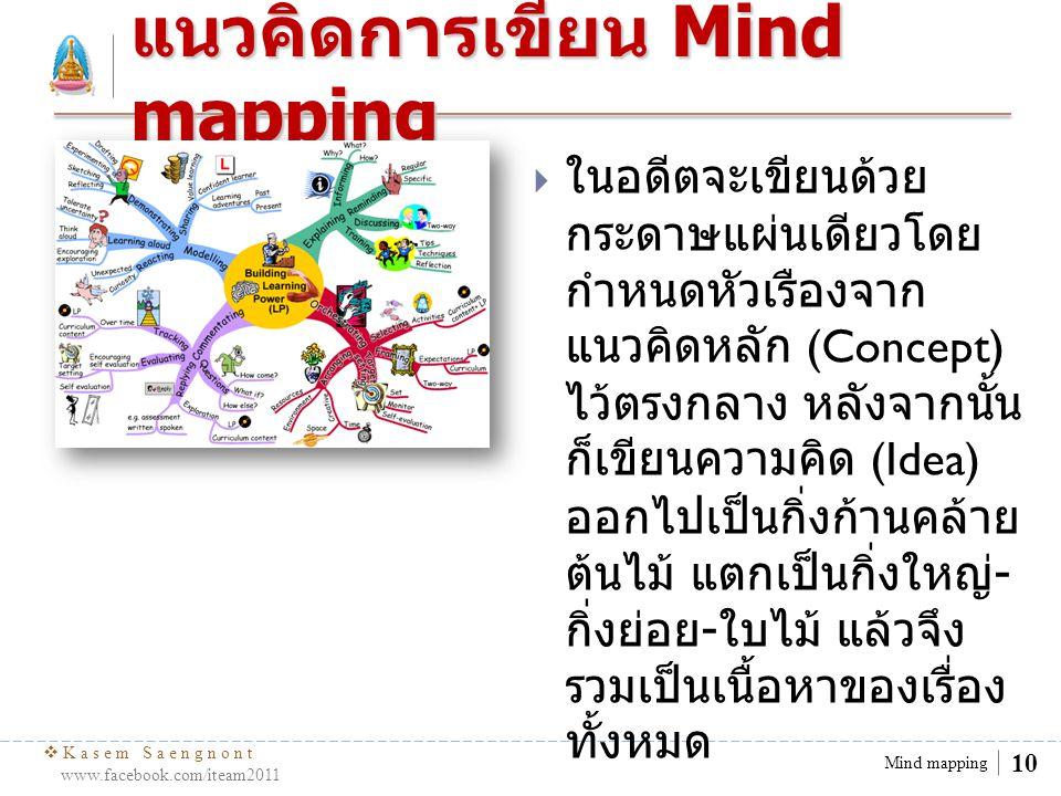  Kasem Saengnont www.facebook.com/iteam2011 10 Mind mapping แนวคิดการเขียน Mind mapping  ในอดีตจะเขียนด้วย กระดาษแผ่นเดียวโดย กำหนดหัวเรืองจาก แนวคิ