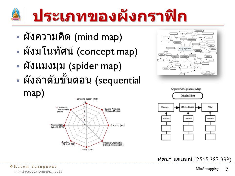  Kasem Saengnont www.facebook.com/iteam2011 5 Mind mapping ประเภทของผังกราฟิก  ผังความคิด (mind map)  ผังมโนทัศน์ (concept map)  ผังแมงมุม (spider
