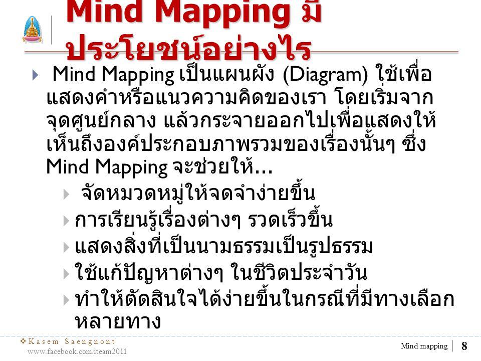 Kasem Saengnont www.facebook.com/iteam2011 8 Mind mapping Mind Mapping มี ประโยชน์อย่างไร  Mind Mapping เป็นแผนผัง (Diagram) ใช้เพื่อ แสดงคำหรือแนว