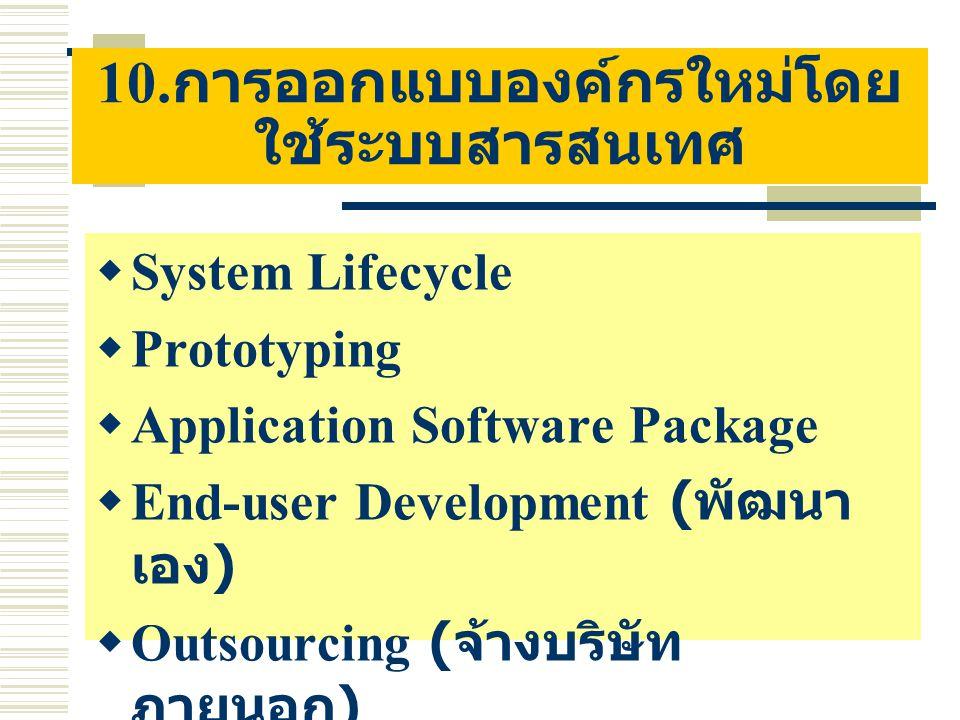 10. การออกแบบองค์กรใหม่โดย ใช้ระบบสารสนเทศ  System Lifecycle  Prototyping  Application Software Package  End-user Development ( พัฒนา เอง )  Outs