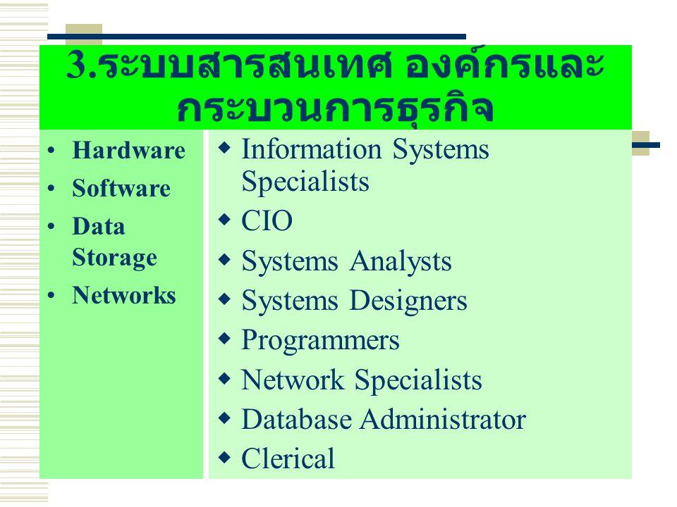 3. ระบบสารสนเทศ องค์กรและ กระบวนการธุรกิจ  Information Systems Specialists  CIO  Systems Analysts  Systems Designers  Programmers  Network Speci