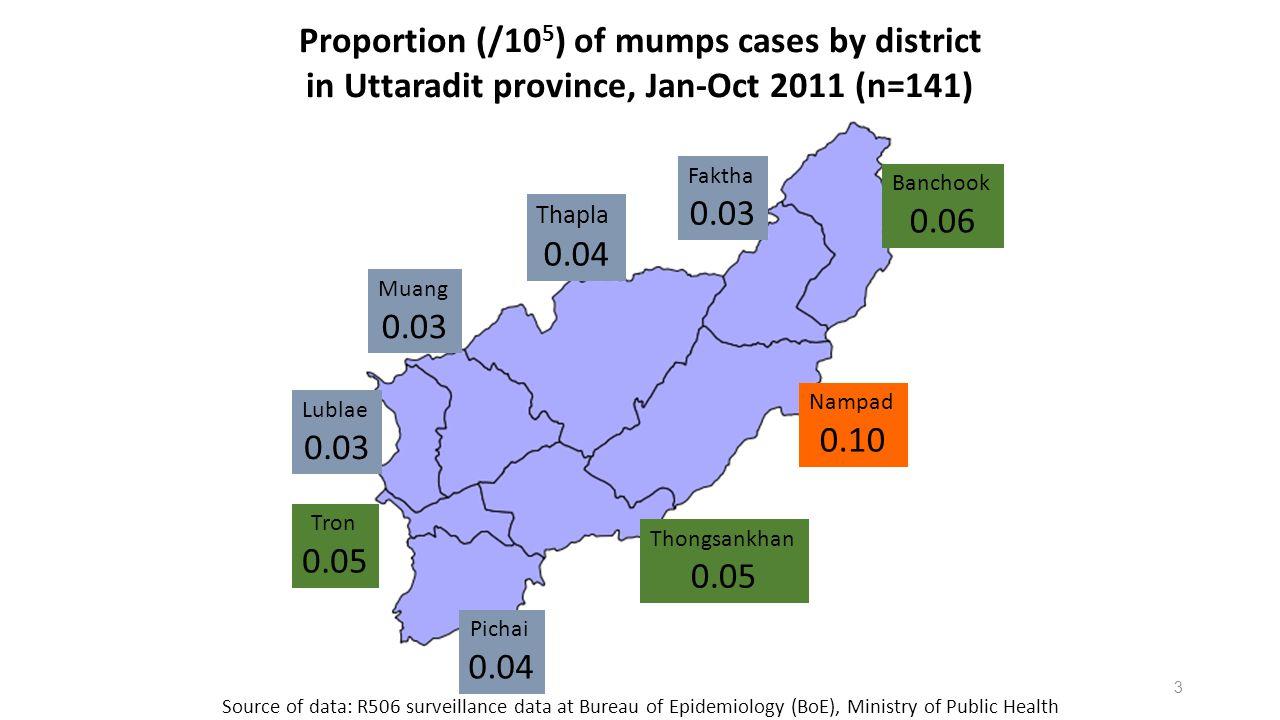 Sukhothai province Uttraradit province Muang 69% Tron 27% LubLae 1% Srinakhon 3% 4 Magnitude of student in school A, Uttaradit province, May-October 2011 (n= 64)