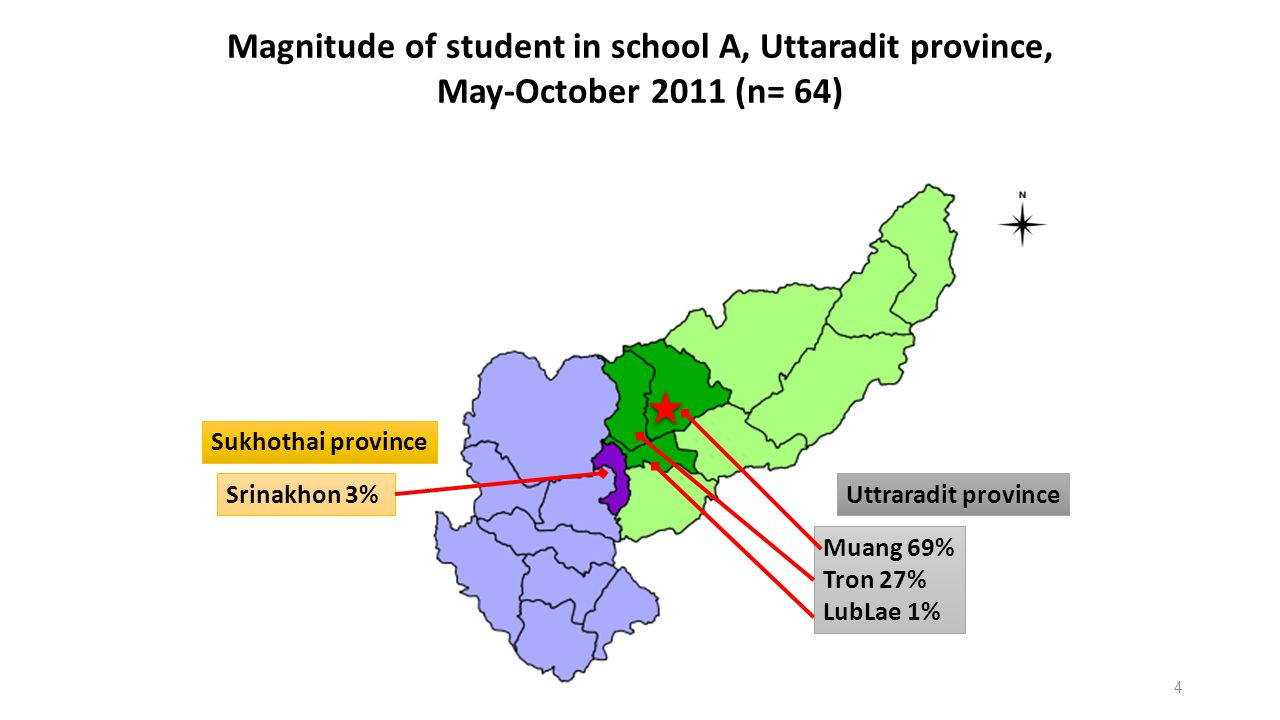 Sukhothai province Uttraradit province Muang 69% Tron 27% LubLae 1% Srinakhon 3% 4 Magnitude of student in school A, Uttaradit province, May-October 2011 (n= 64)