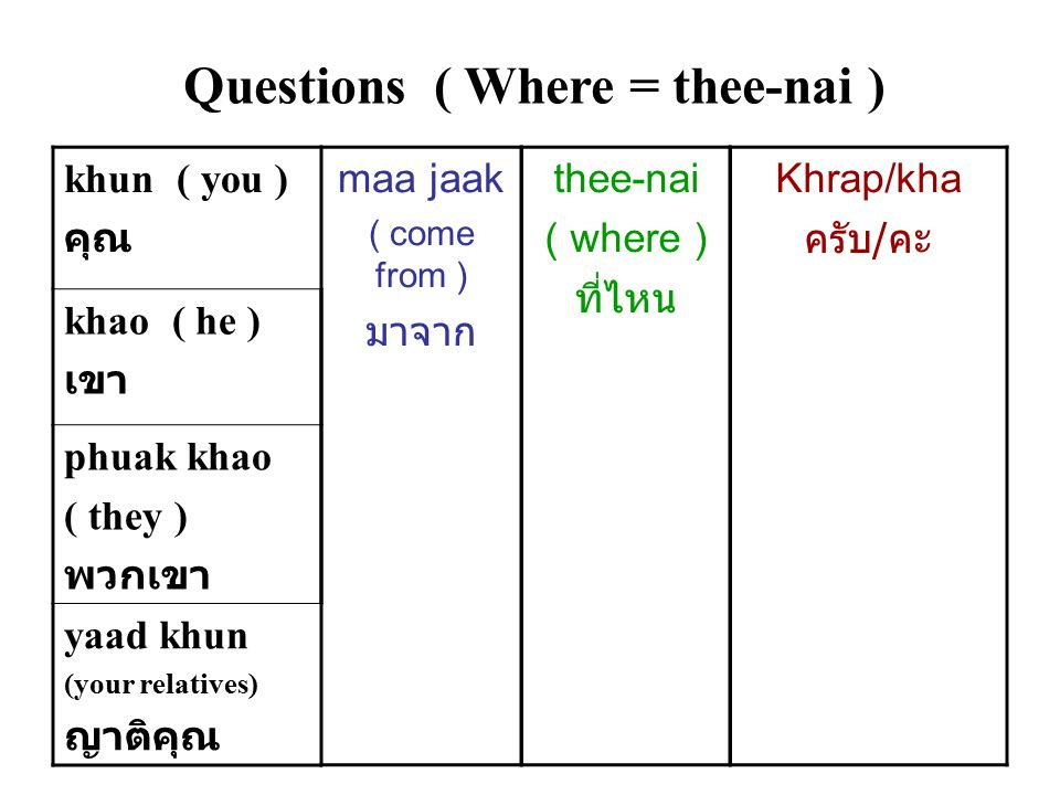Questions ( Where = thee-nai ) khun ( you ) คุณ khao ( he ) เขา phuak khao ( they ) พวกเขา yaad khun (your relatives) ญาติคุณ thee-nai ( where ) ที่ไห