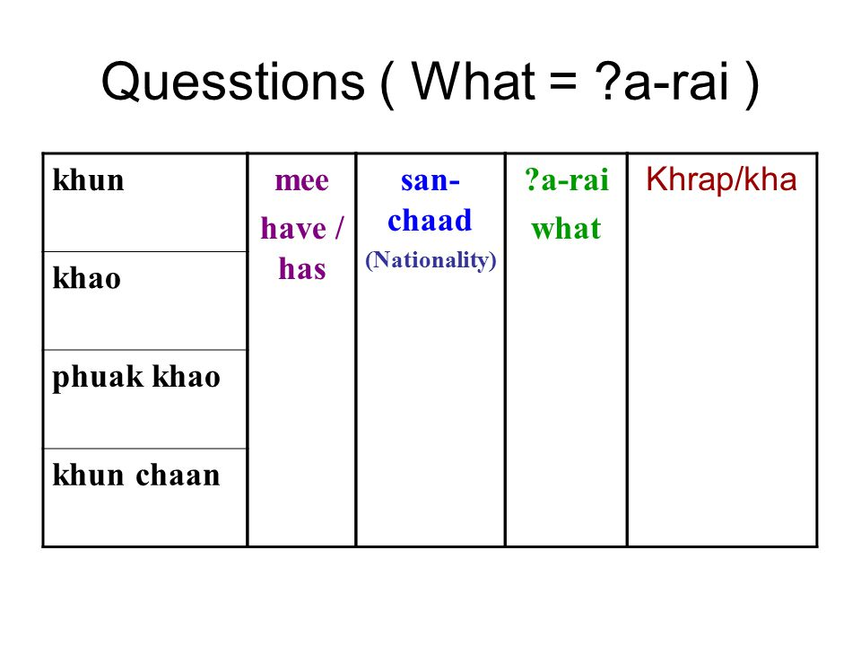 Quesstions ( What = a-rai ) khun khao phuak khao khun chaan san- chaad (Nationality) a-rai what Khrap/kha mee have / has