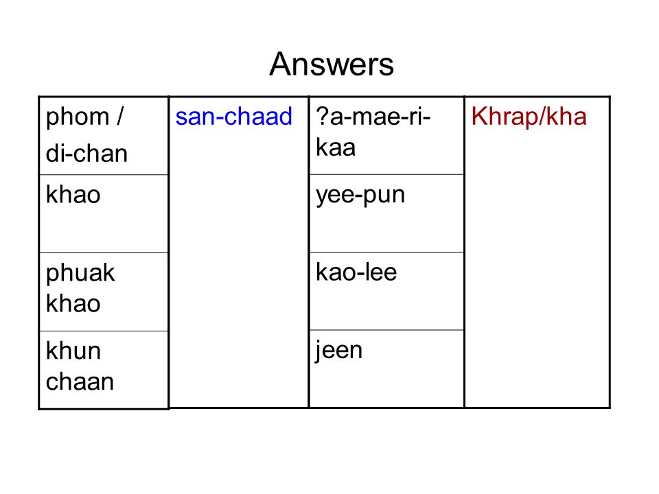 phom / di-chan khao phuak khao khun chaan san-chaad?a-mae-ri- kaa yee-pun kao-lee jeen Khrap/kha Answers