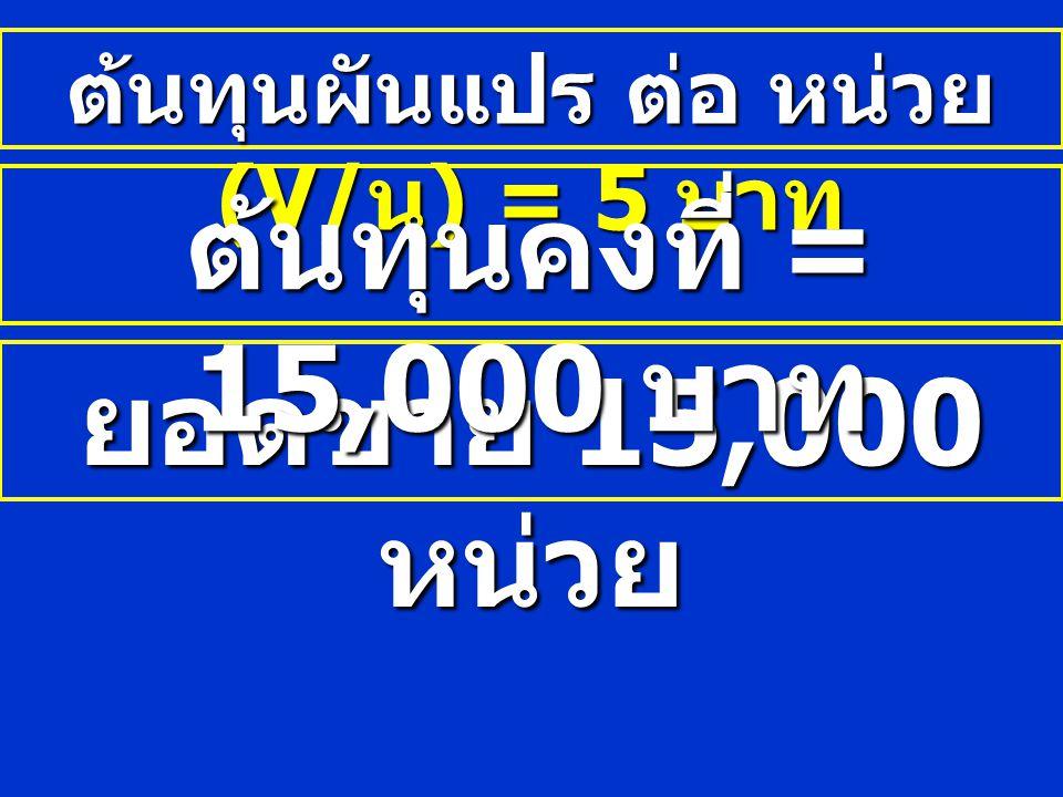 ต้นทุนผันแปร ต่อ หน่วย (V/ น ) = 5 บาท ยอดขาย 15,000 หน่วย ต้นทุนคงที่ = 15,000 บาท