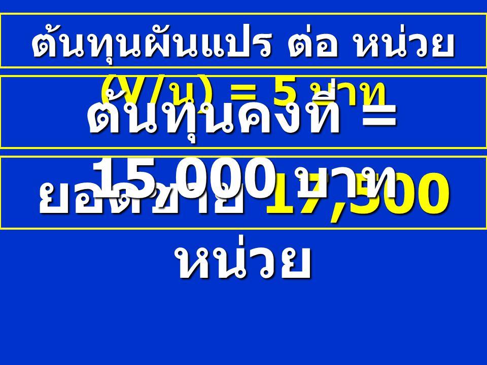ต้นทุนผันแปร ต่อ หน่วย (V/ น ) = 5 บาท ยอดขาย 17,500 หน่วย ต้นทุนคงที่ = 15,000 บาท
