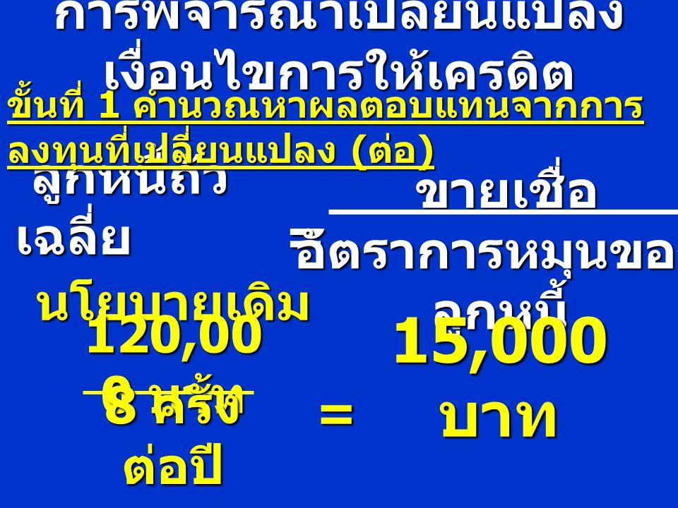 ลูกหนี้ถัว เฉลี่ย = ขั้นที่ 1 คำนวณหาผลตอบแทนจากการ ลงทุนที่เปลี่ยนแปลง ( ต่อ ) ขายเชื่อ ขายเชื่อ อัตราการหมุนของ ลูกหนี้ นโยบายเดิม 120,00 0 บาท 8 คร