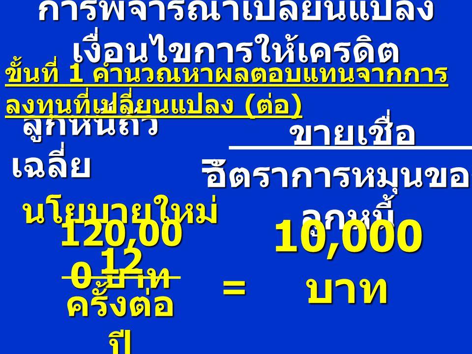 ขั้นที่ 3 เปรียบเทียบส่วนได้ ( ข้อ 1) กับ ส่วนเสีย ( ข้อ 2) การพิจารณาเปลี่ยนแปลง เงื่อนไขการให้เครดิต ส่วนได้ = 750 บาท ส่วนเสีย = 1,440 บาท ส่วนเสีย = 1,440 บาท  จากการคำนวณจะเห็นได้ว่า เกิดส่วนเสียหรือรายจ่าย มากกว่าผลที่ได้รับ ดังนั้นควรงดการใช้ เงื่อนไขใหม่