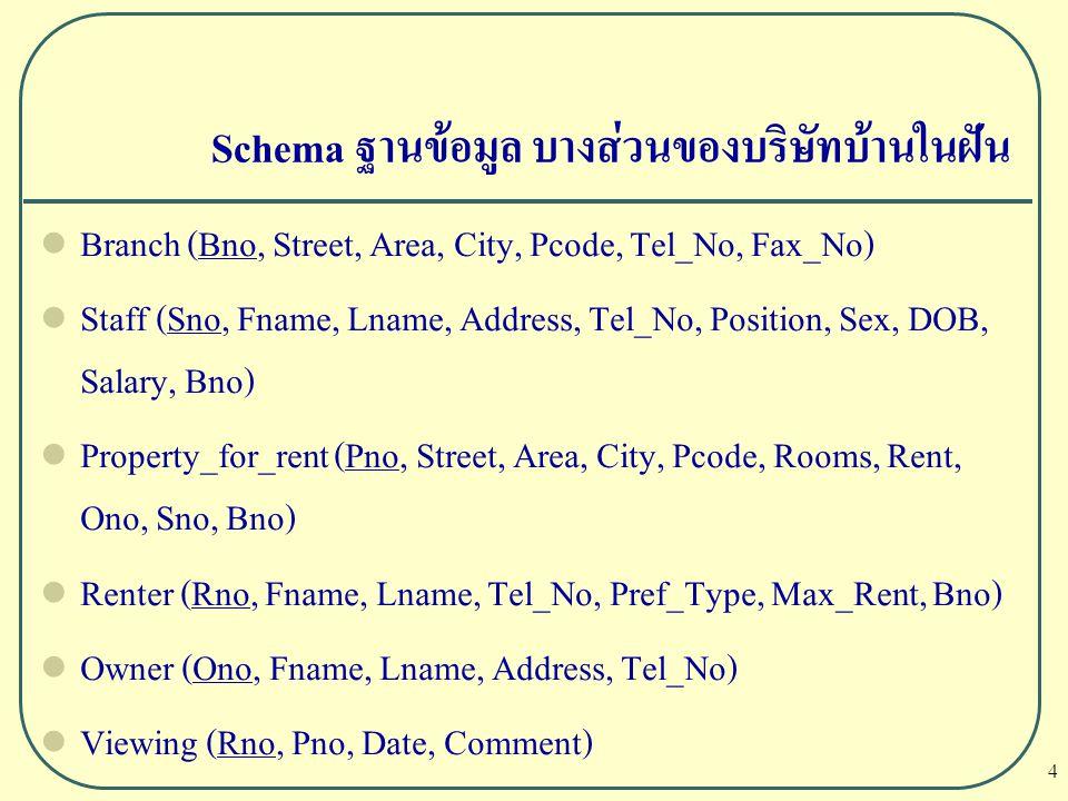 5 Schema ฐานข้อมูล บางส่วนของบริษัทบ้านในฝัน โดยที่ Branch คือ สาขาที่เปิดให้บริการของบริษัท Staff คือ พนักงานของบริษัทบ้านในฝัน Property_for_rent คือ บ้านที่ให้เช่า Renter คือ ลูกค้าหรือผู้เช่าพักอาศัย Ownerคือ เจ้าของบ้านเช่า Viewingคือ รายละเอียดต่างๆ ที่ลูกค้ามาดูบ้านเช่า