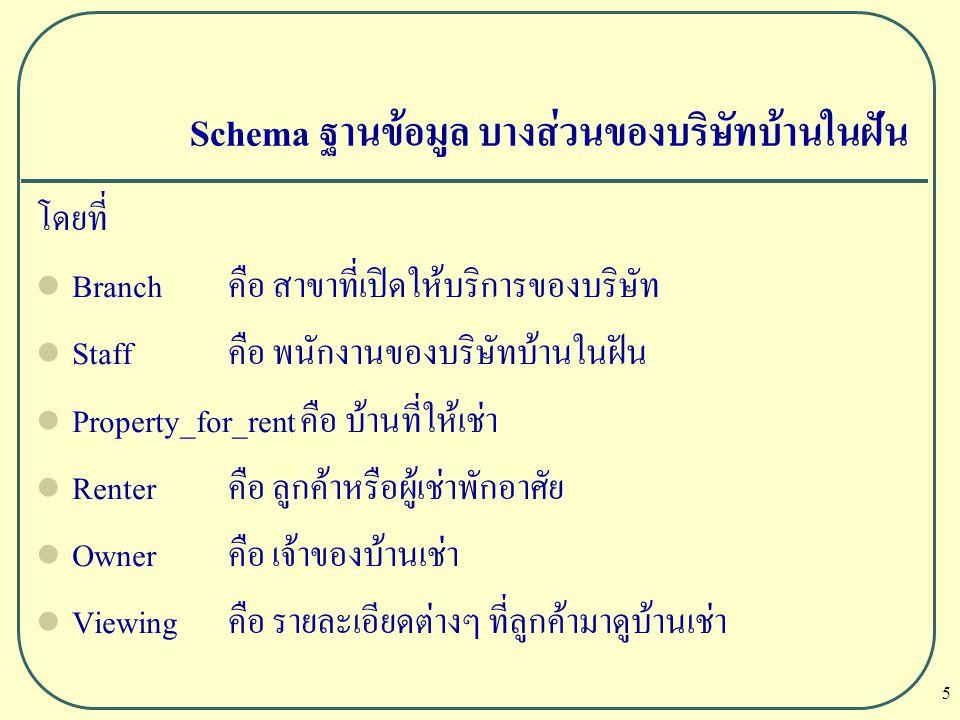 26 Union (  ) ตัวอย่าง ผลลัพธ์ของ ( ¶ area (Branch))  ( ¶ area (Property_for_Rent))