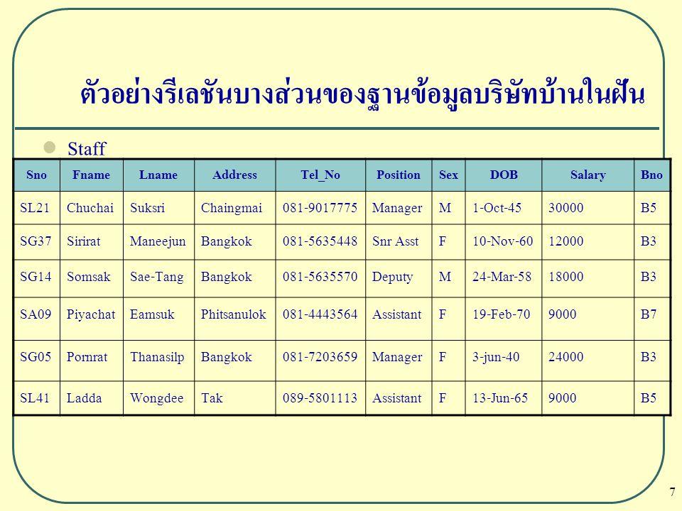28 Set Difference (-) ตัวอย่าง ผลลัพธ์ของ ¶ city (Branch) - ¶ city (Property_for_Rent) City Chiangrai