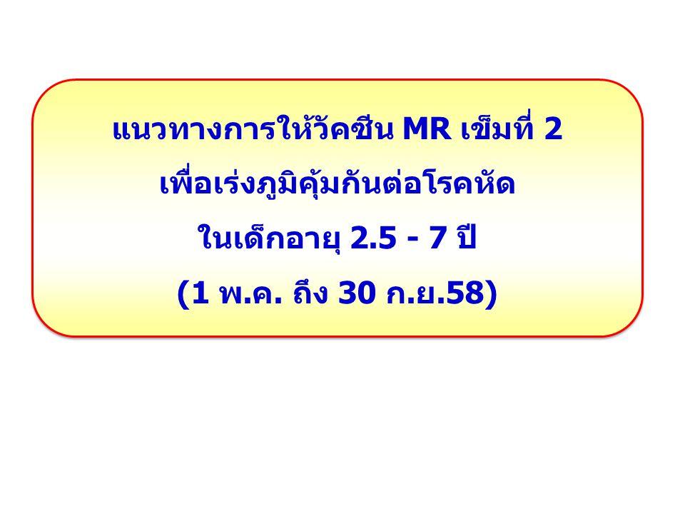 แนวทางการให้วัคซีน MR เข็มที่ 2 เพื่อเร่งภูมิคุ้มกันต่อโรคหัด ในเด็กอายุ 2.5 - 7 ปี (1 พ.ค. ถึง 30 ก.ย.58)