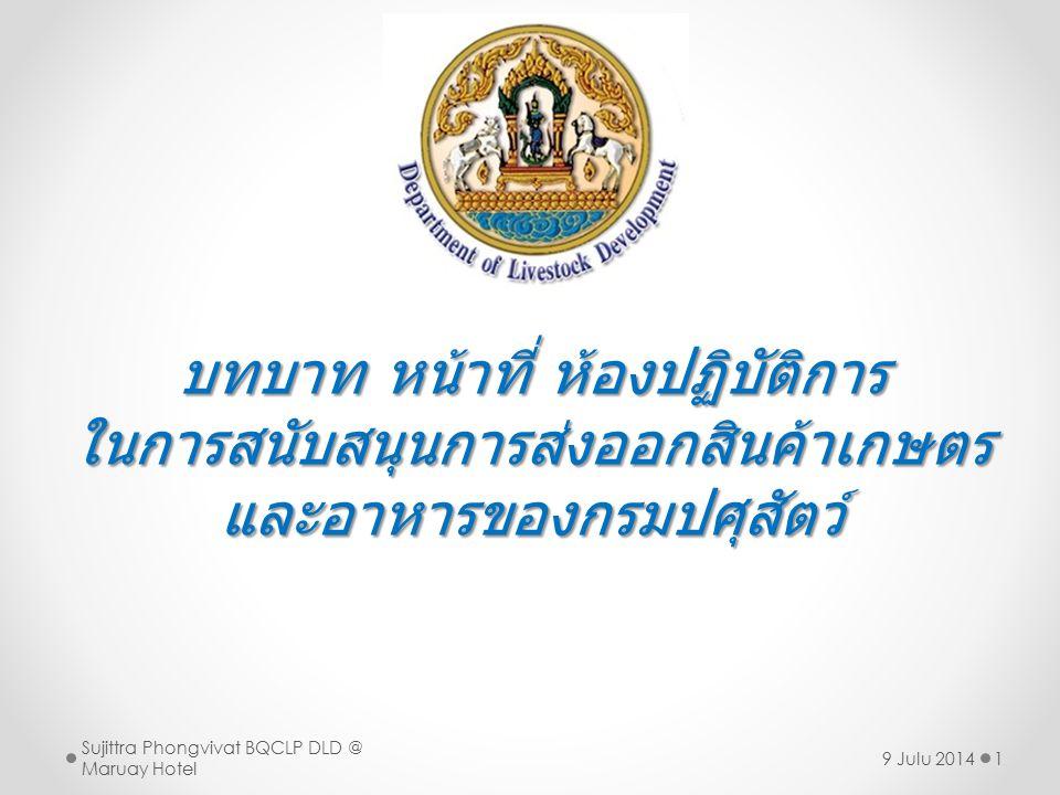 to Bureau of Quality Control of Livestock Products (BQCLP), Department of Livestock Development Welcome 29 Julu 2014 Sujittra Phongvivat BQCLP DLD @ Maruay Hotel