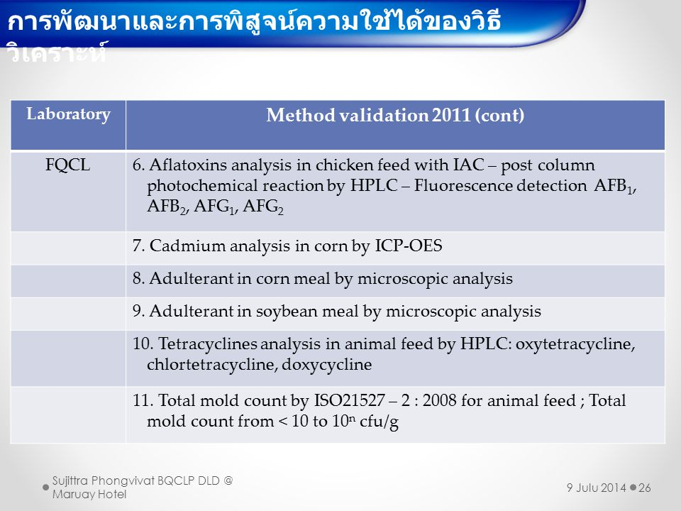 26 Laboratory Method validation 2011 (cont) FQCL6.